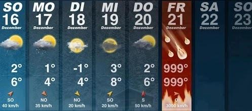 Wettervorhersage für den 21.12.2012